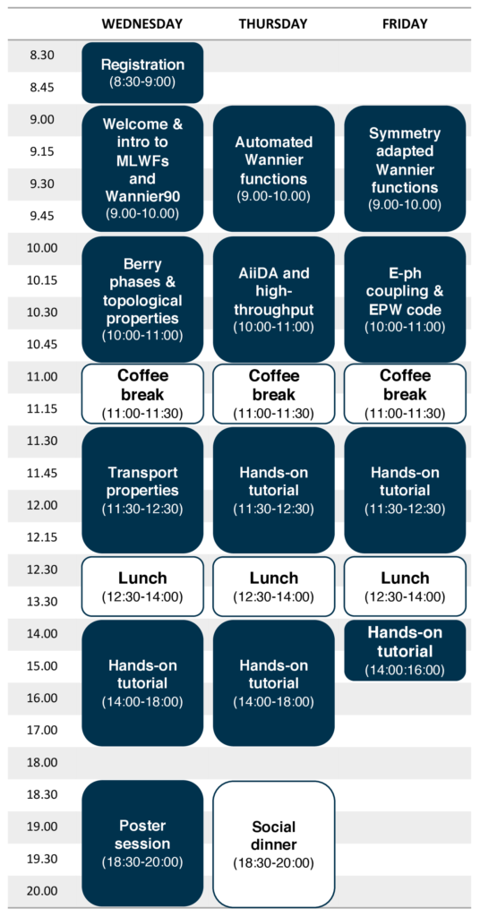 Schedule of the Oxford 2020 tutorial